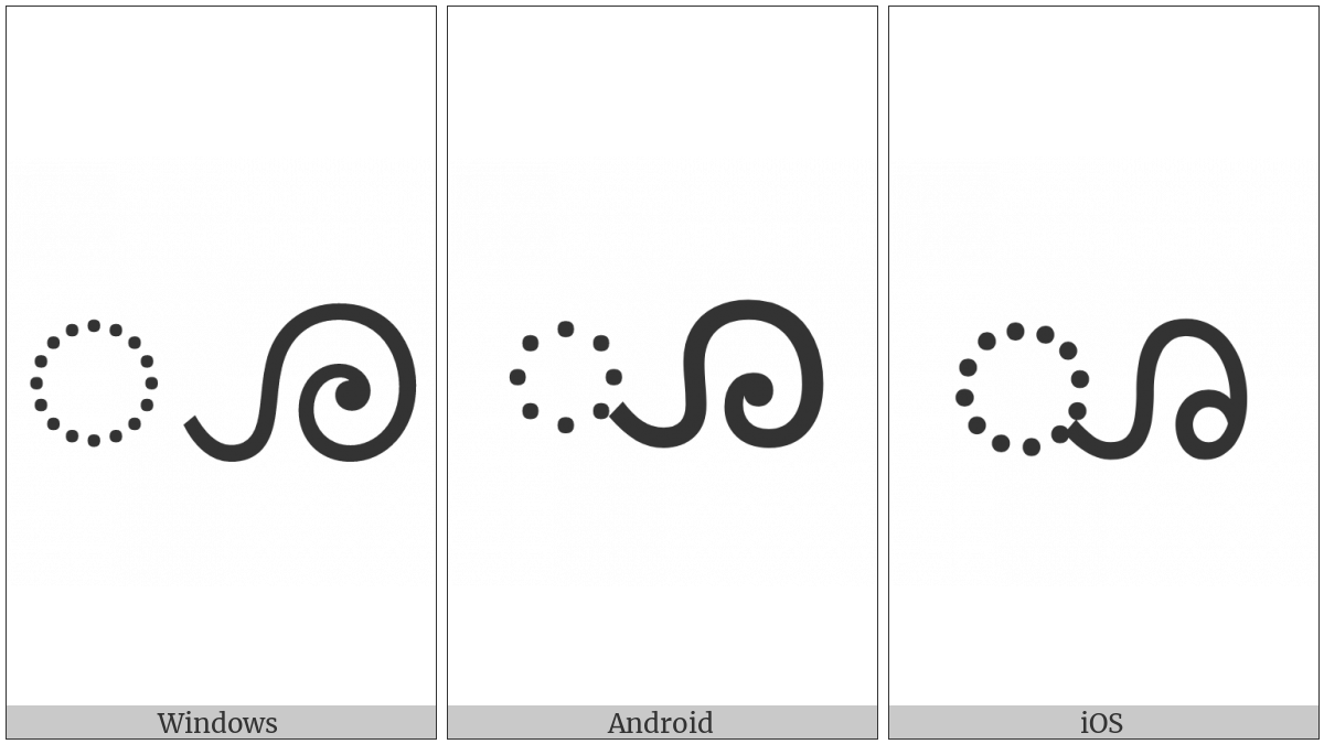 Kannada Vowel Sign Uu on various operating systems