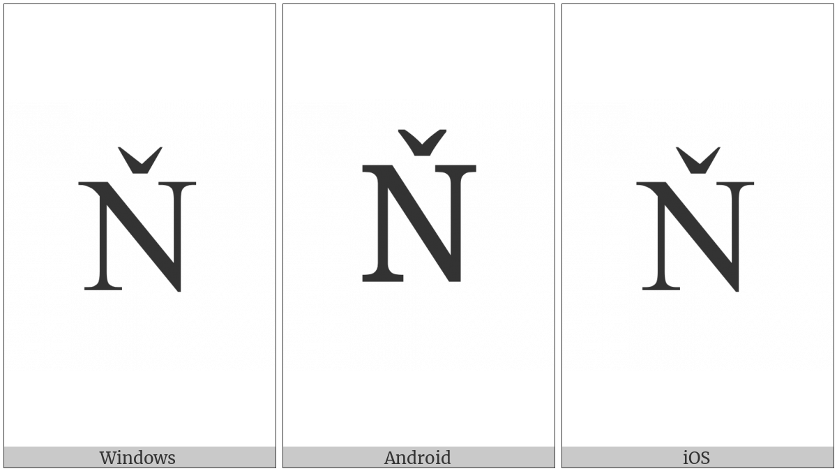 Latin Capital Letter N With Caron on various operating systems