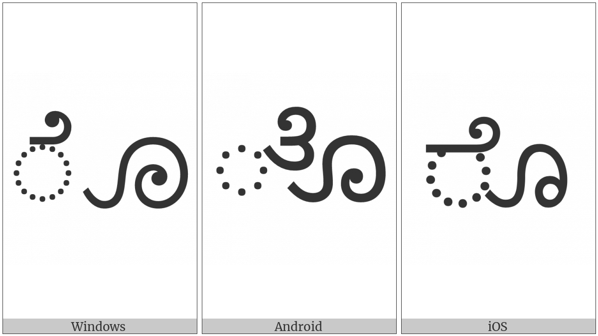 Kannada Vowel Sign O on various operating systems