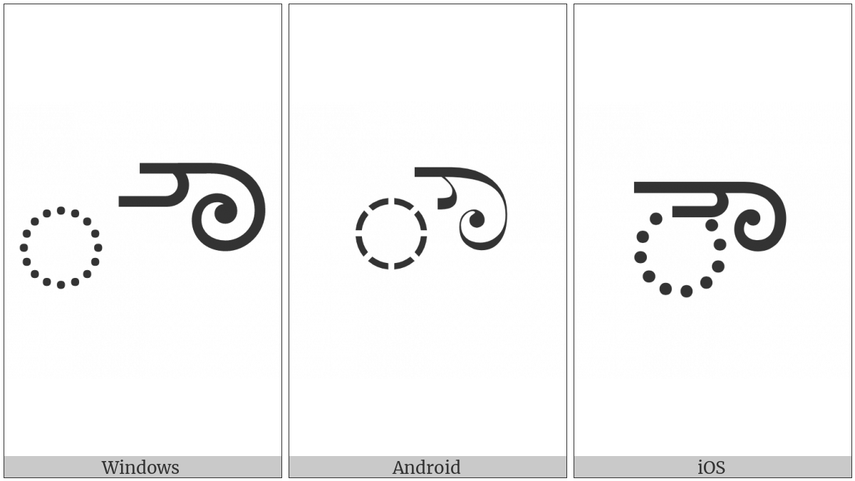 Kannada Vowel Sign Au on various operating systems
