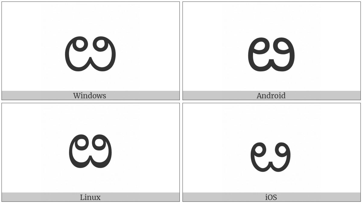 Kannada Letter Fa on various operating systems