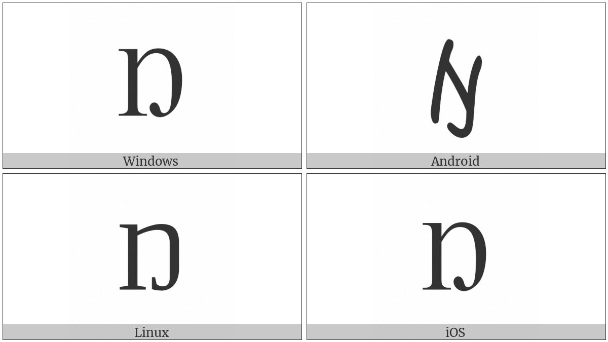 Latin Capital Letter Eng on various operating systems