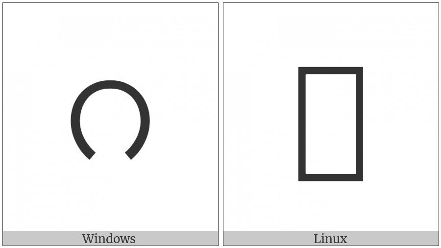 Kannada Digit One on various operating systems