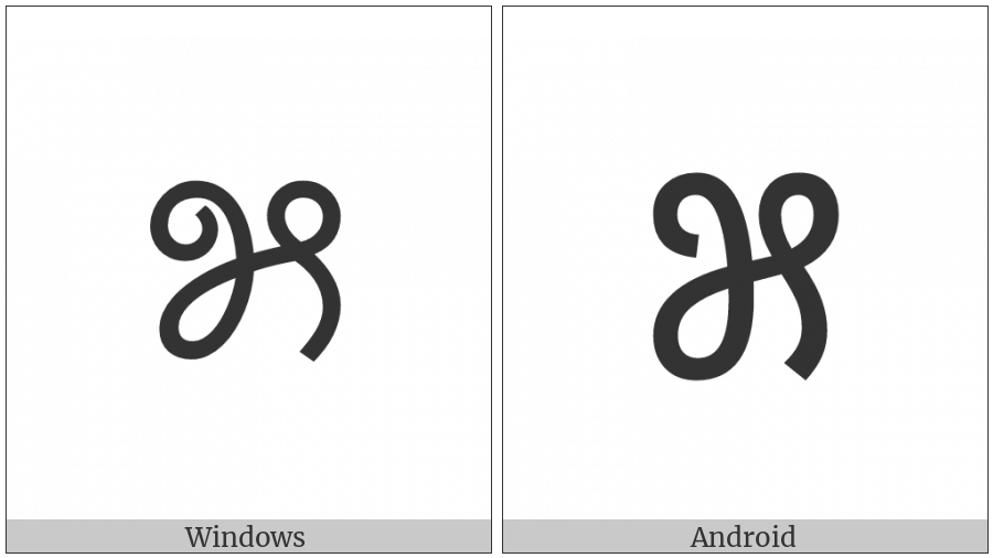 Kannada Digit Five on various operating systems