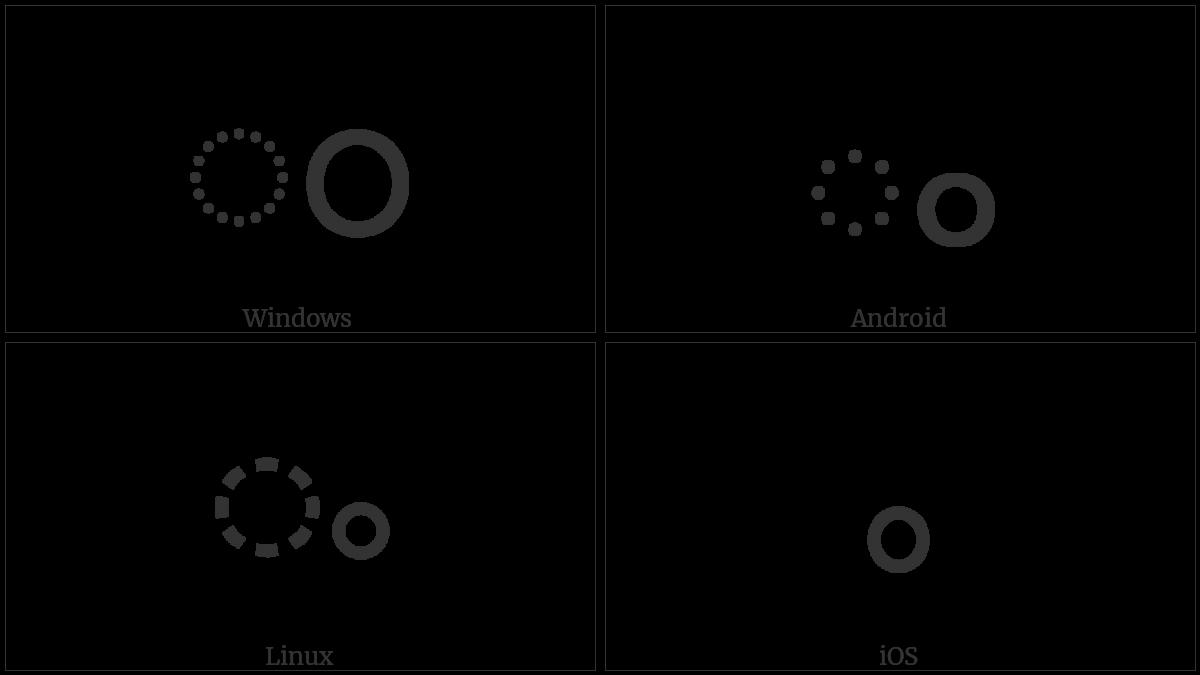 Malayalam Sign Anusvara on various operating systems