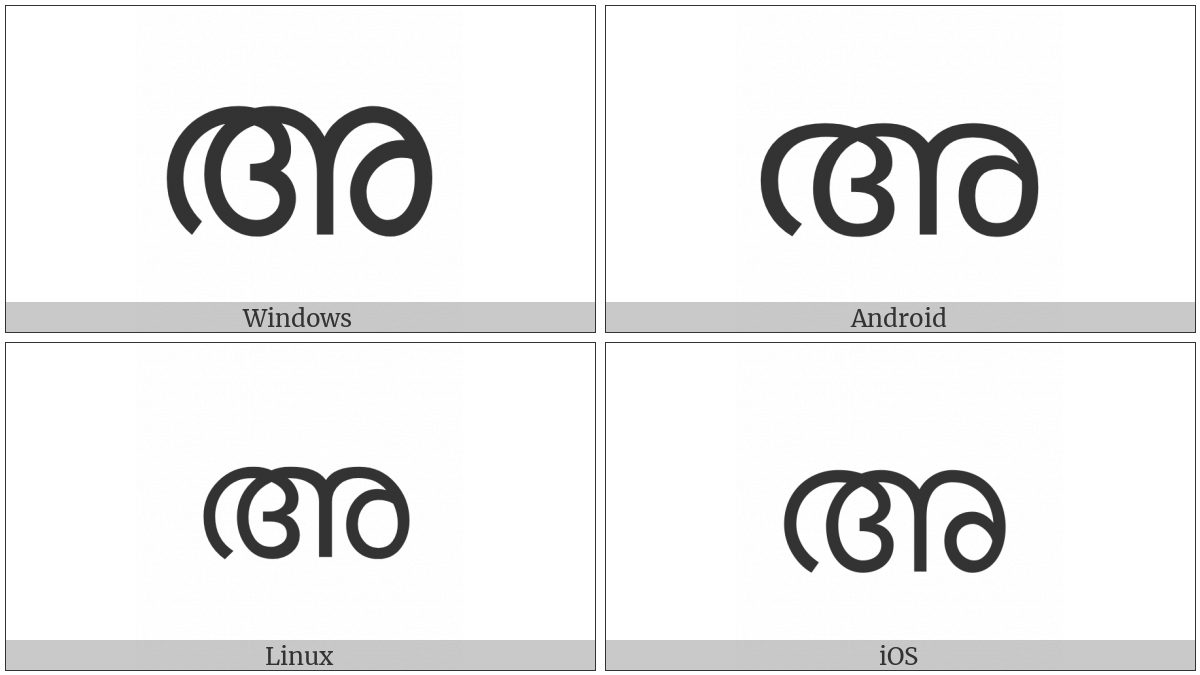 Malayalam Letter A on various operating systems