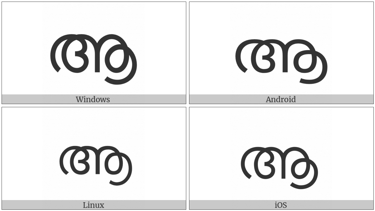Malayalam Letter Aa on various operating systems