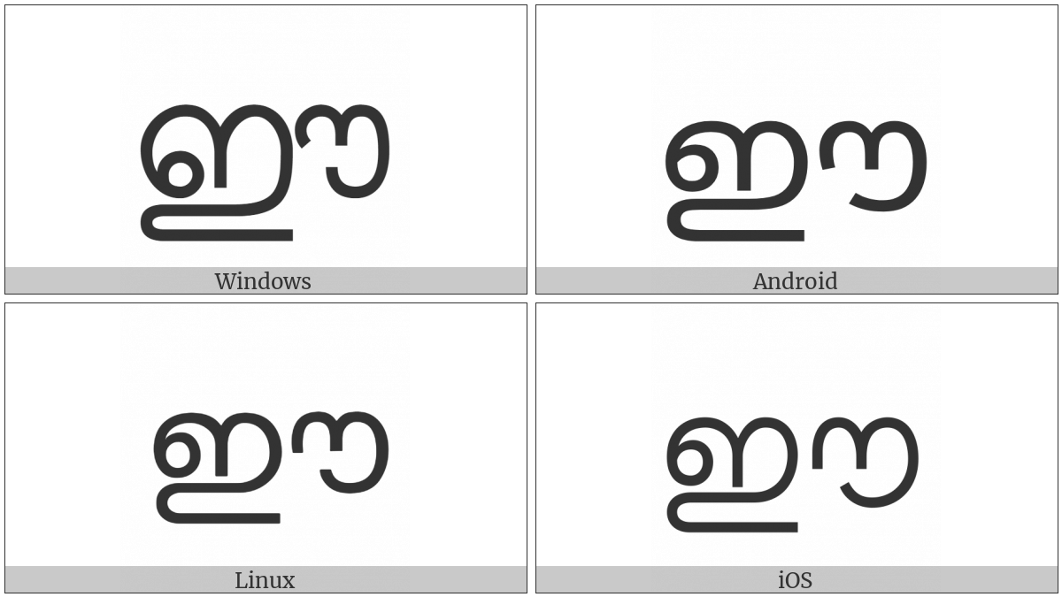 Malayalam Letter Ii on various operating systems
