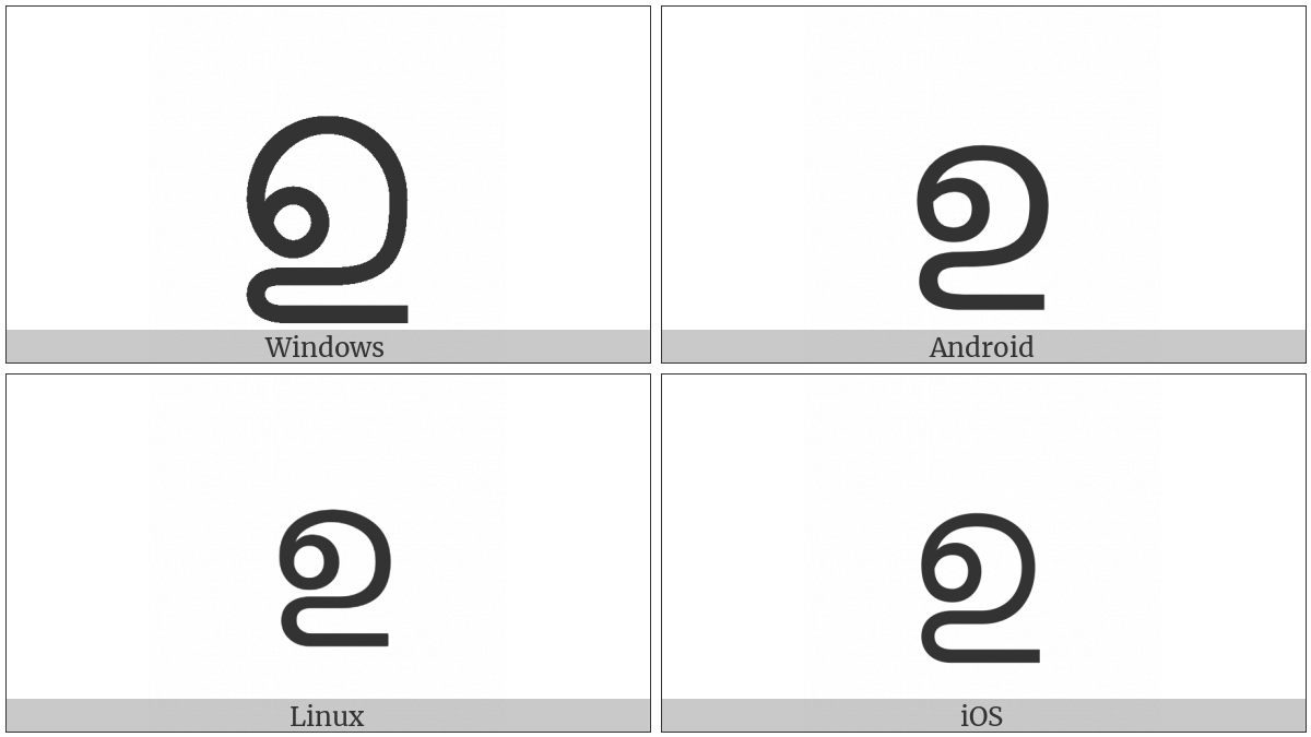 Malayalam Letter U on various operating systems