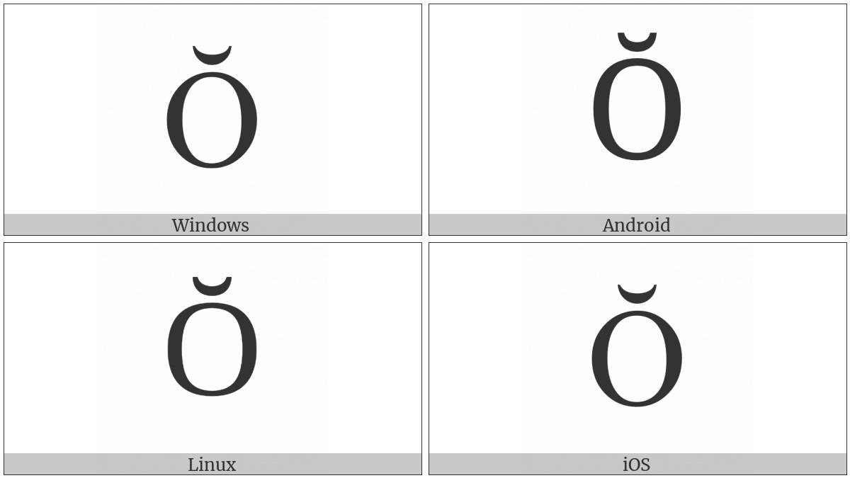 Latin Capital Letter O With Breve on various operating systems