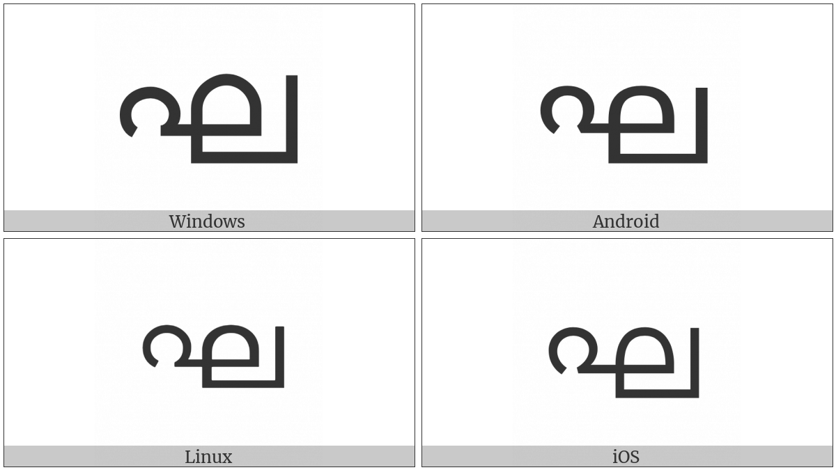 Malayalam Letter Gha on various operating systems