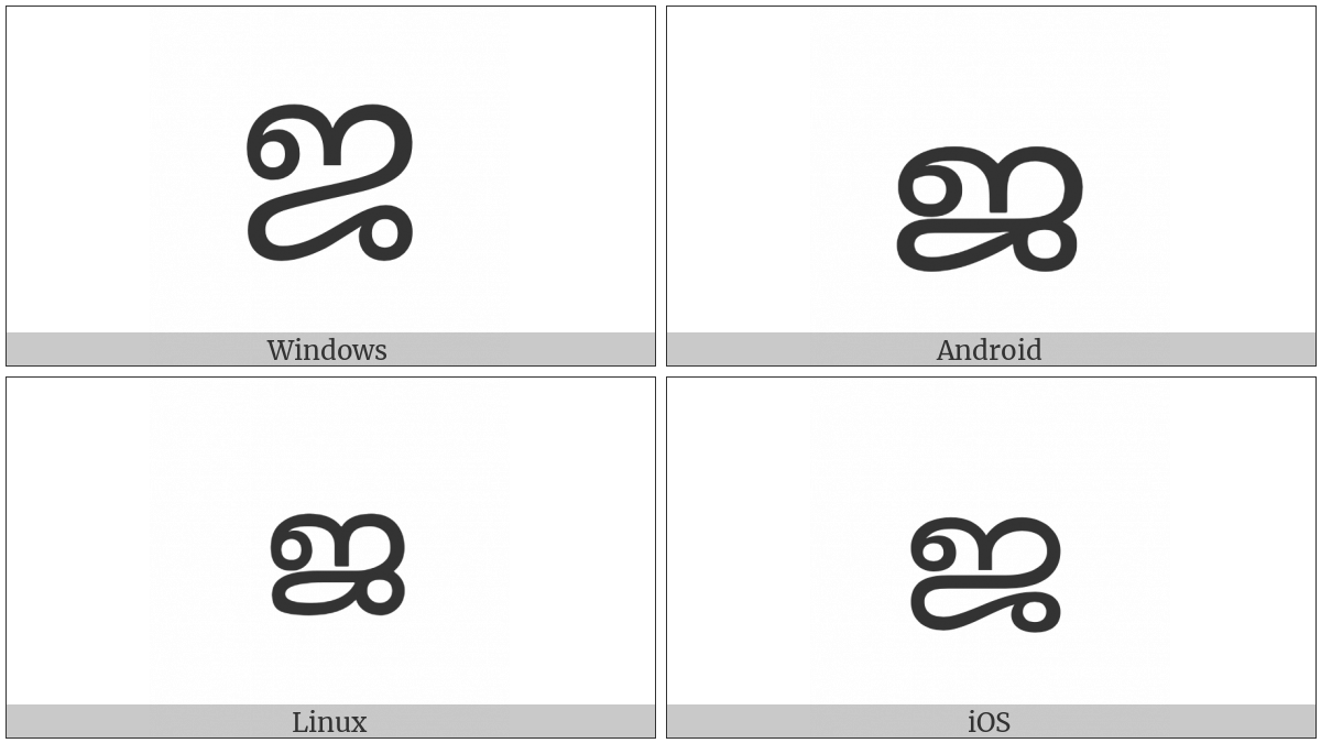 Malayalam Letter Ja on various operating systems