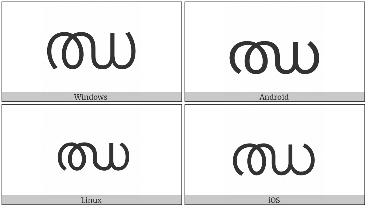 Malayalam Letter Jha on various operating systems