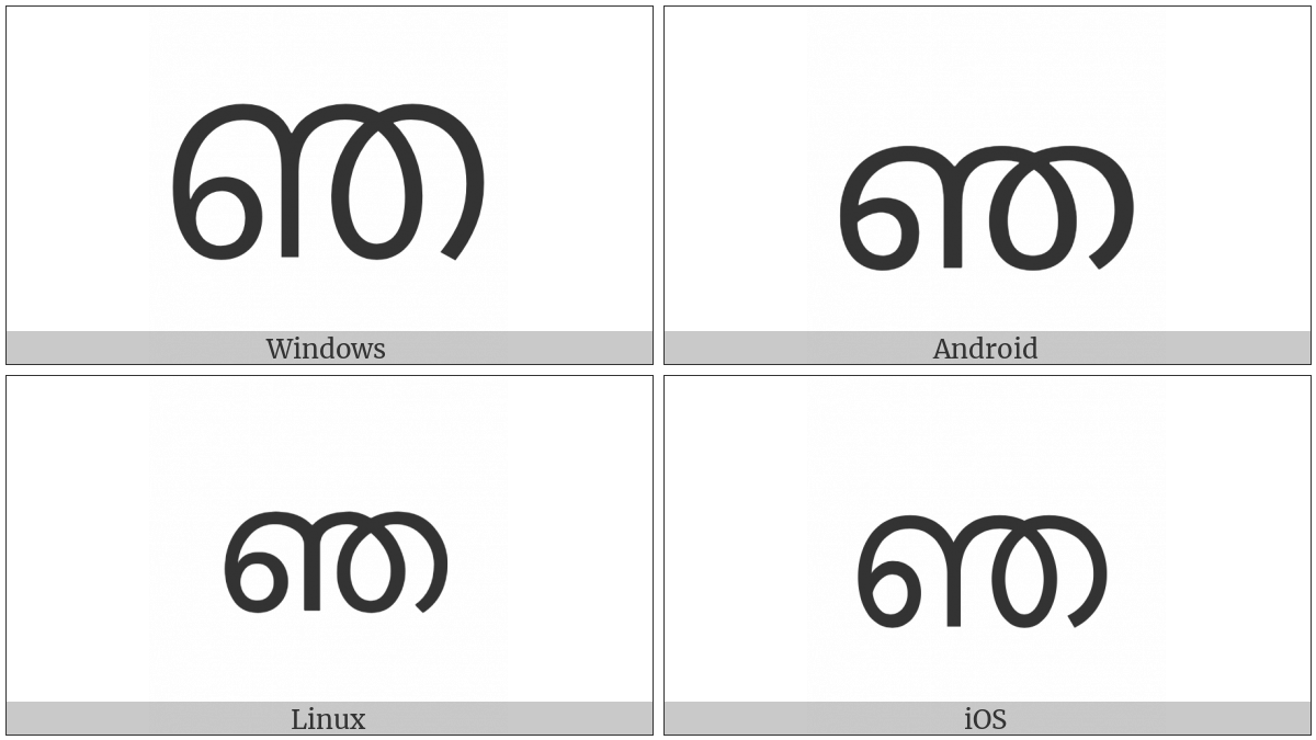 Malayalam Letter Nya on various operating systems