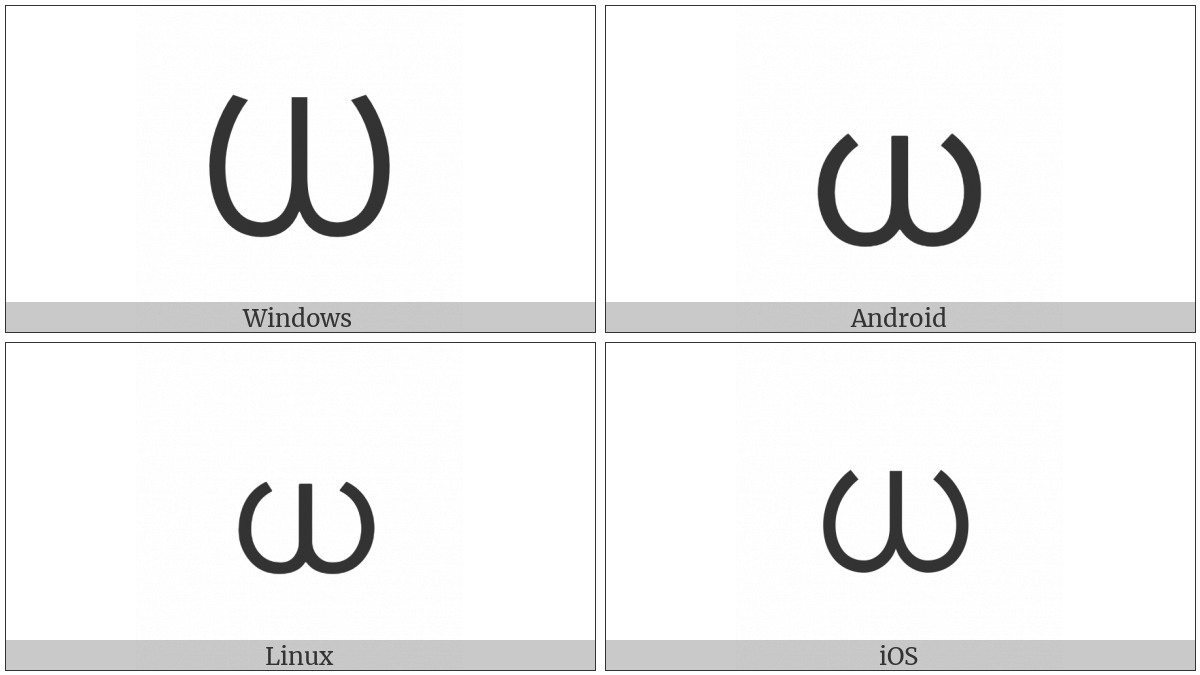 Malayalam Letter Dha on various operating systems