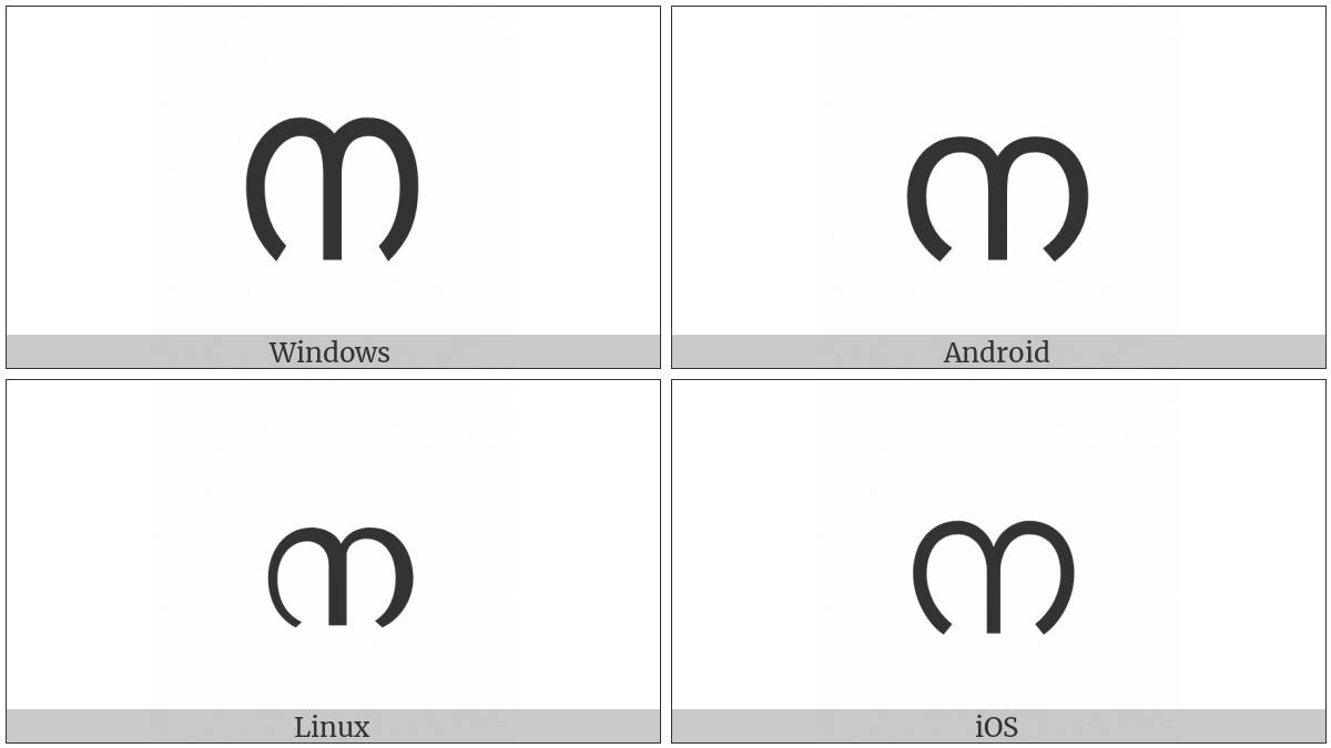 Malayalam Letter Na on various operating systems