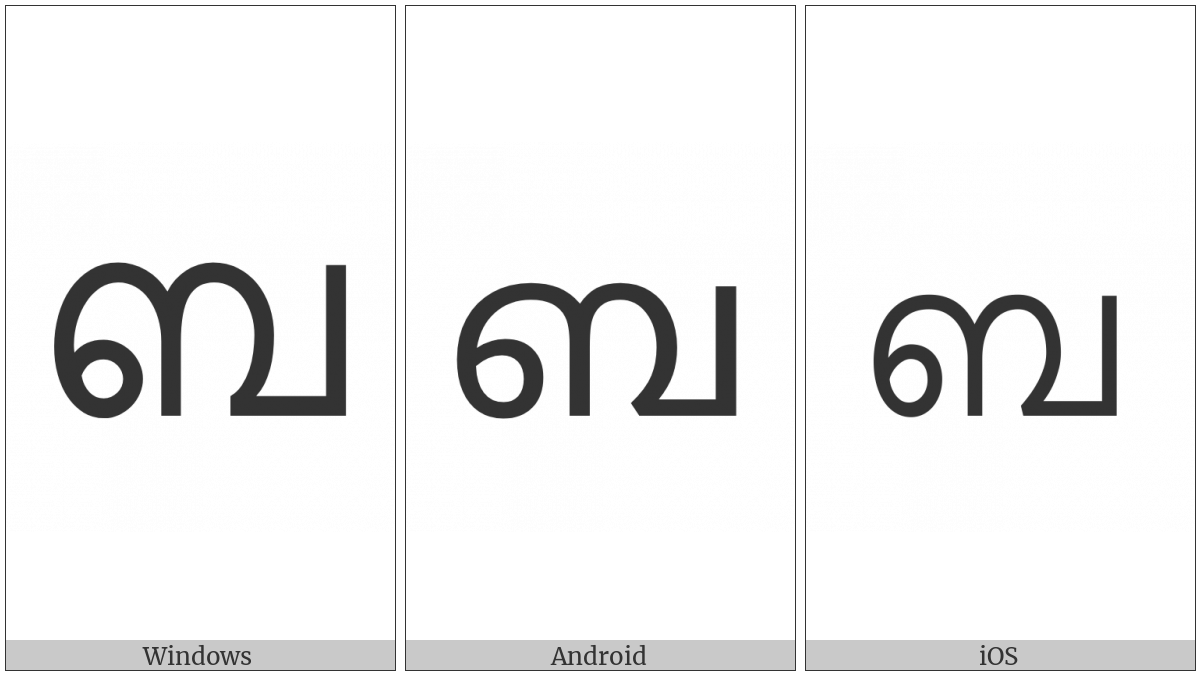 Malayalam Letter Ba on various operating systems