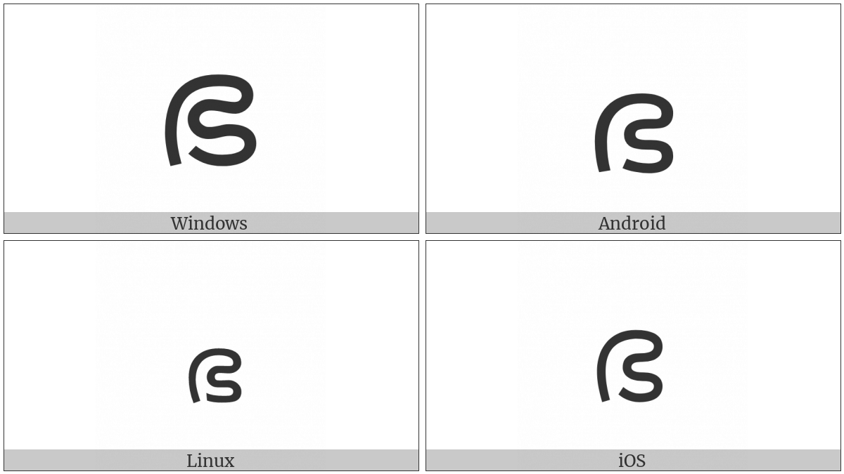 Malayalam Letter Bha on various operating systems