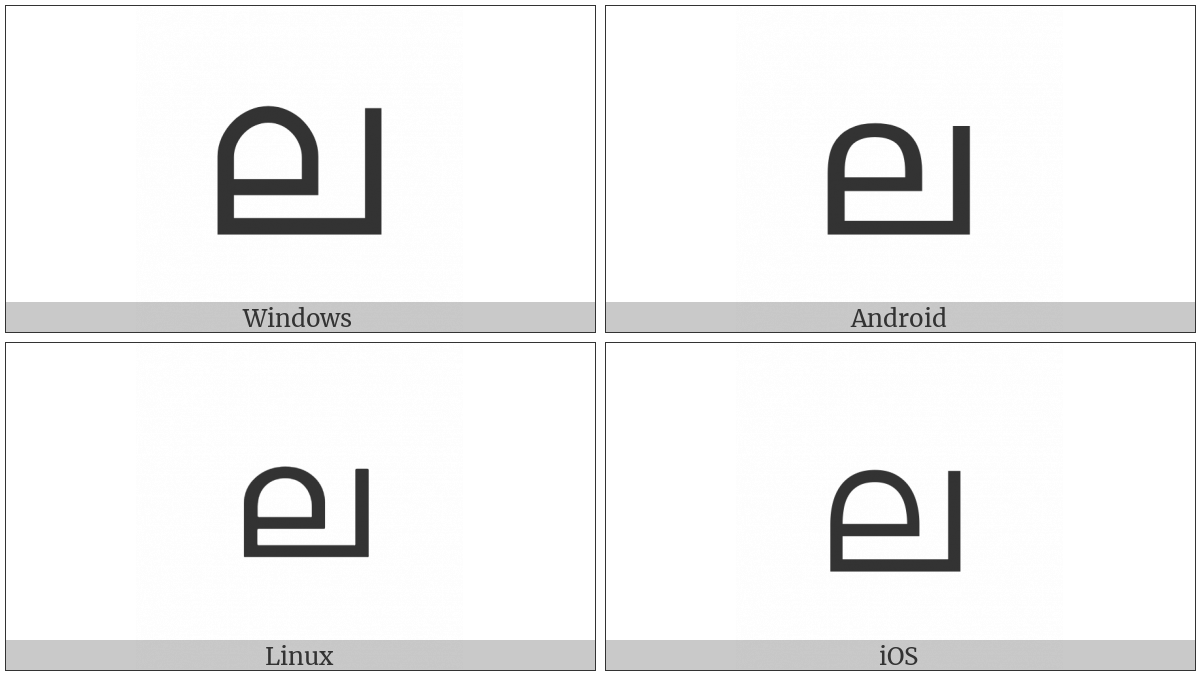 Malayalam Letter La on various operating systems