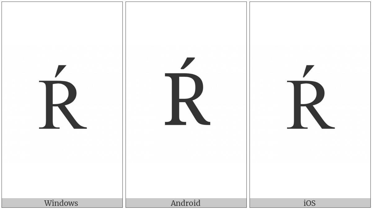 Latin Capital Letter R With Acute on various operating systems