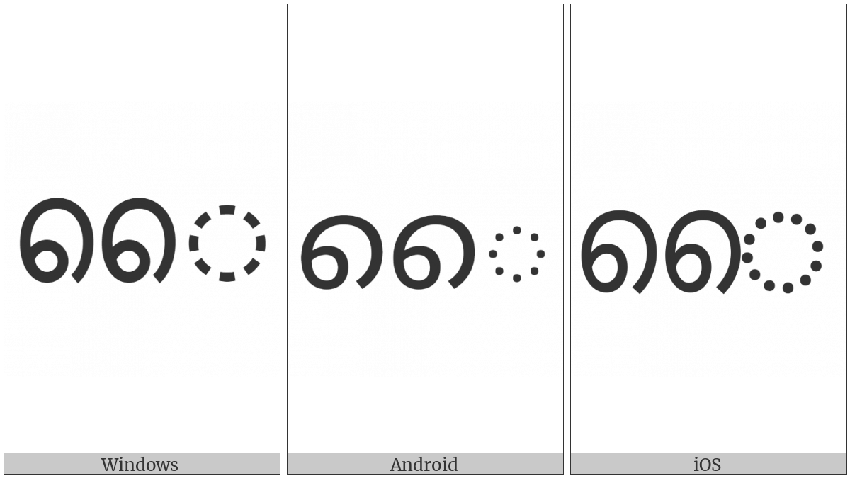 Malayalam Vowel Sign Ai on various operating systems