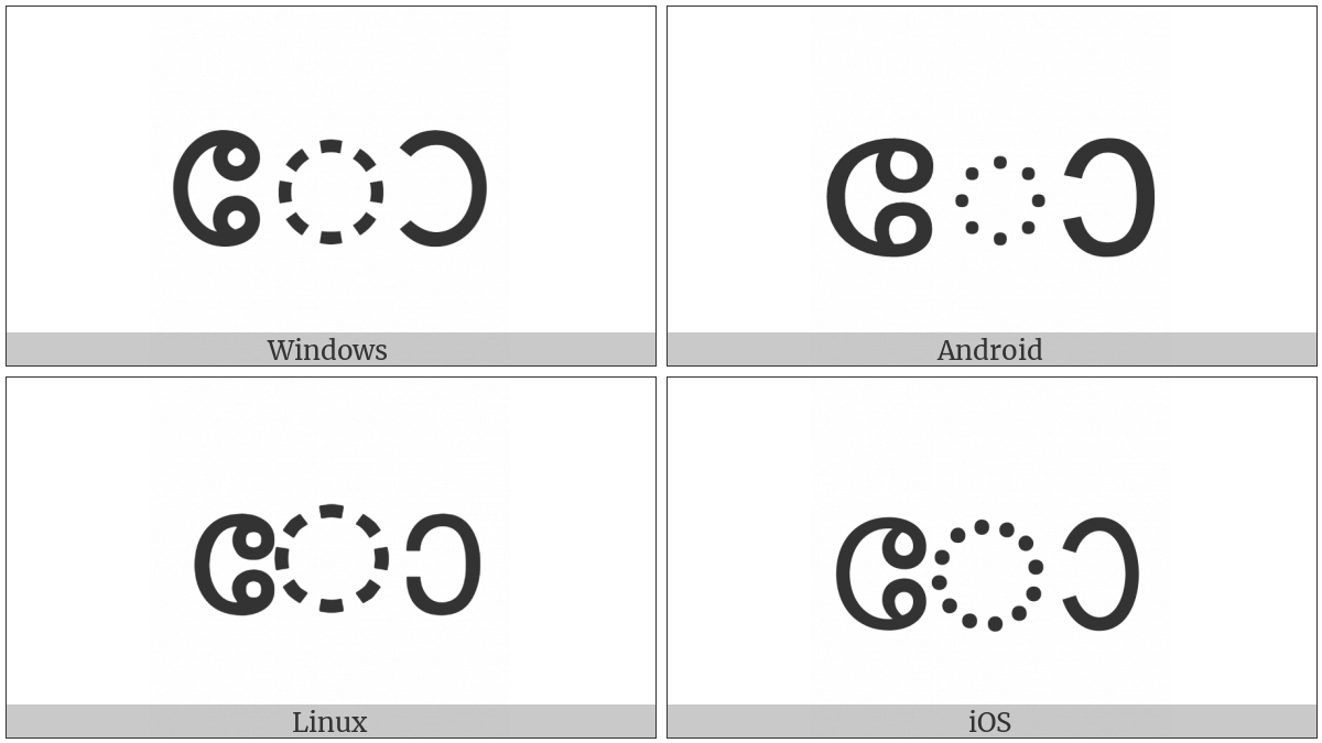 Malayalam Vowel Sign Oo on various operating systems