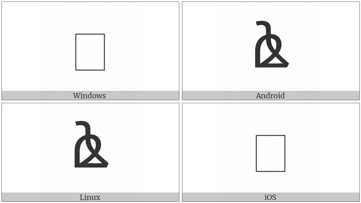 Malayalam Letter Chillu M on various operating systems