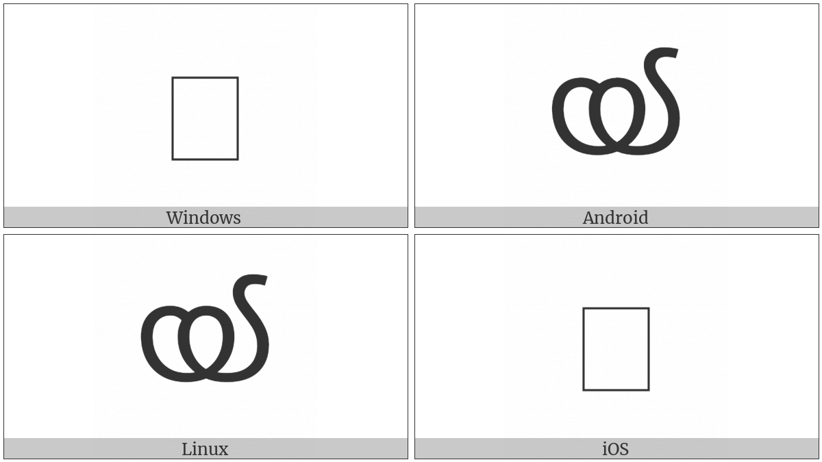 Malayalam Letter Chillu Y on various operating systems