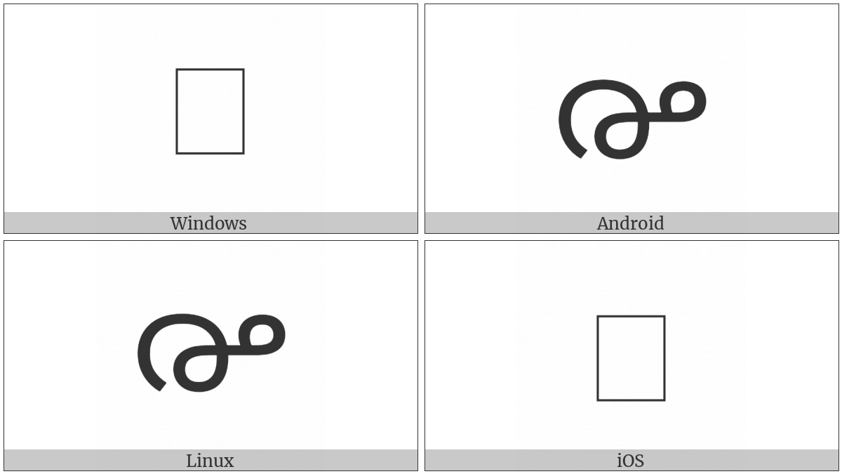 Malayalam Fraction One Fortieth on various operating systems