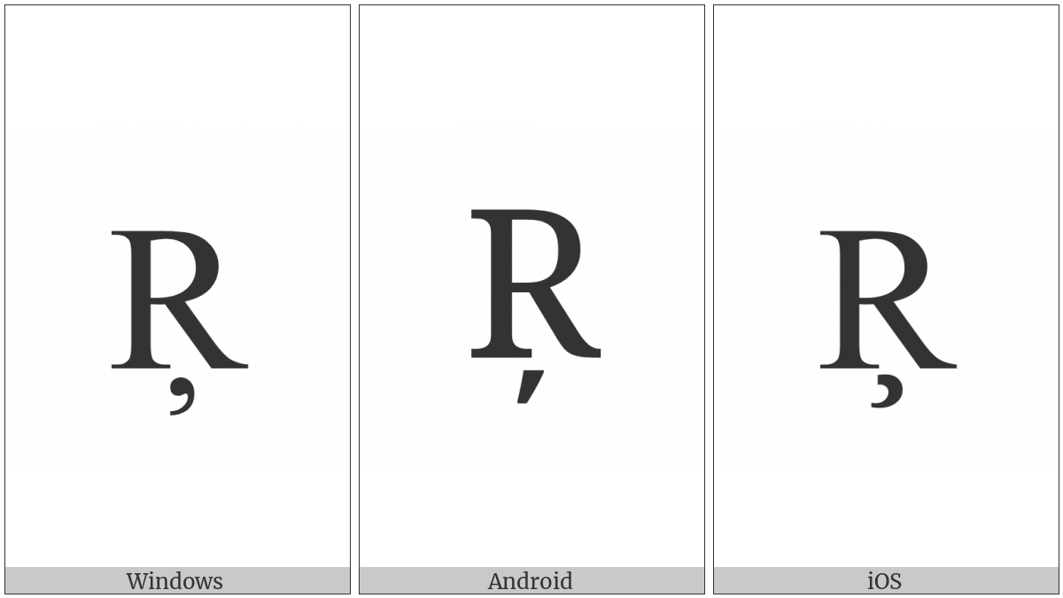 Latin Capital Letter R With Cedilla on various operating systems