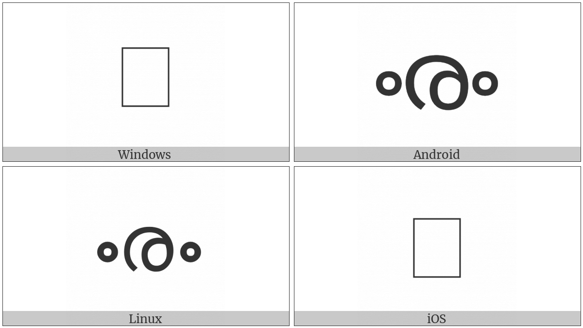 Malayalam Letter Archaic Ii on various operating systems