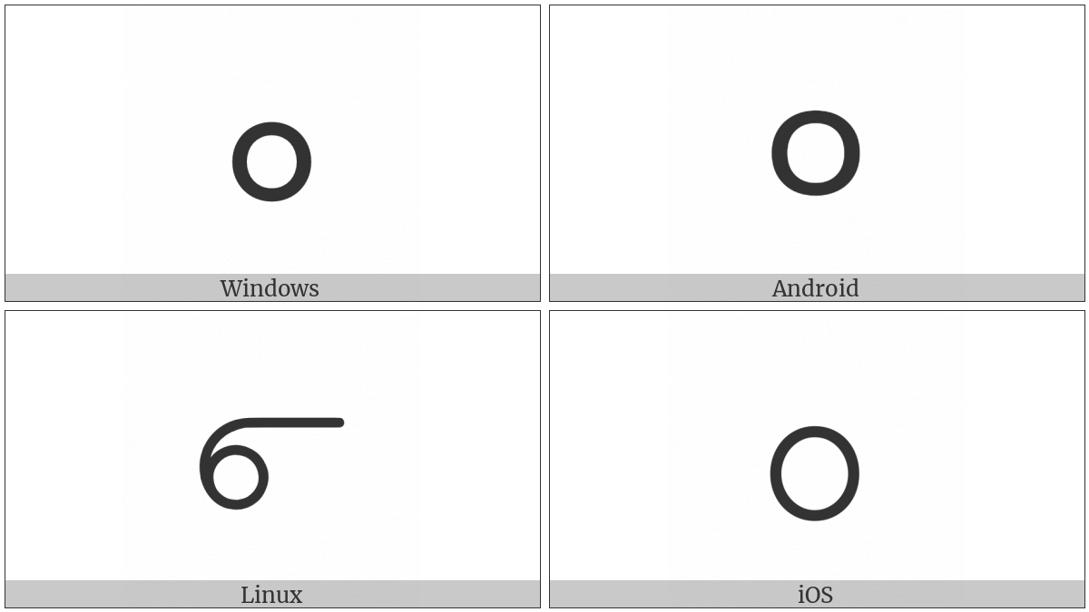 Malayalam Digit Zero on various operating systems