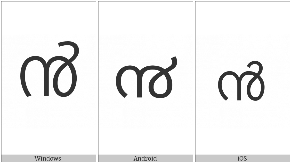 Malayalam Digit Nine on various operating systems