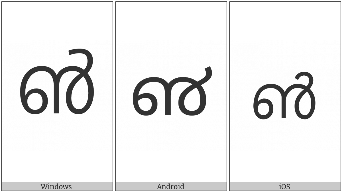 Malayalam Fraction Three Quarters on various operating systems