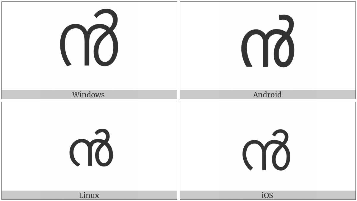 Malayalam Letter Chillu N on various operating systems