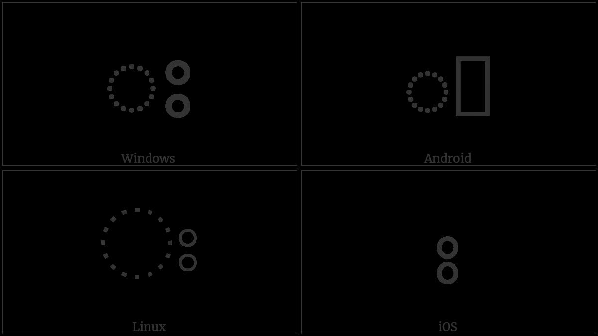 Sinhala Sign Visargaya on various operating systems