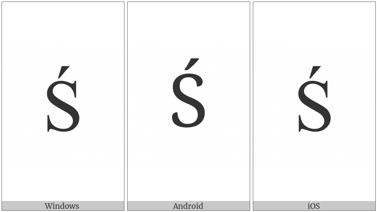 Latin Capital Letter S With Acute on various operating systems