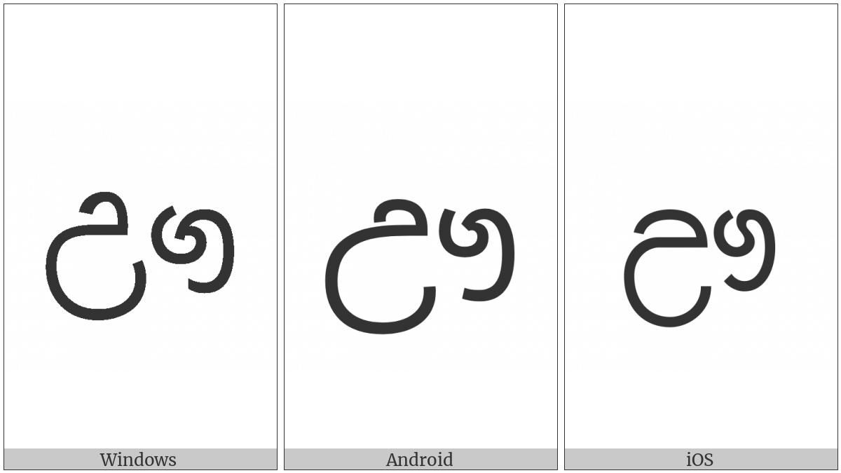 Sinhala Letter Uuyanna on various operating systems