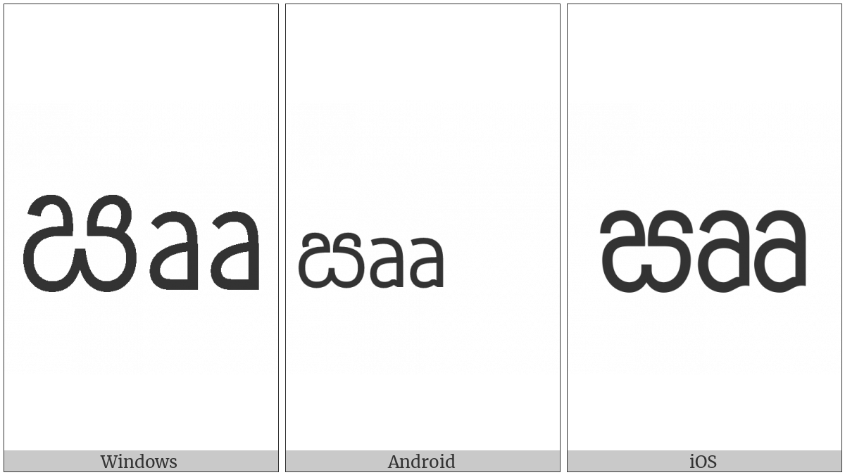 Sinhala Letter Iruuyanna on various operating systems