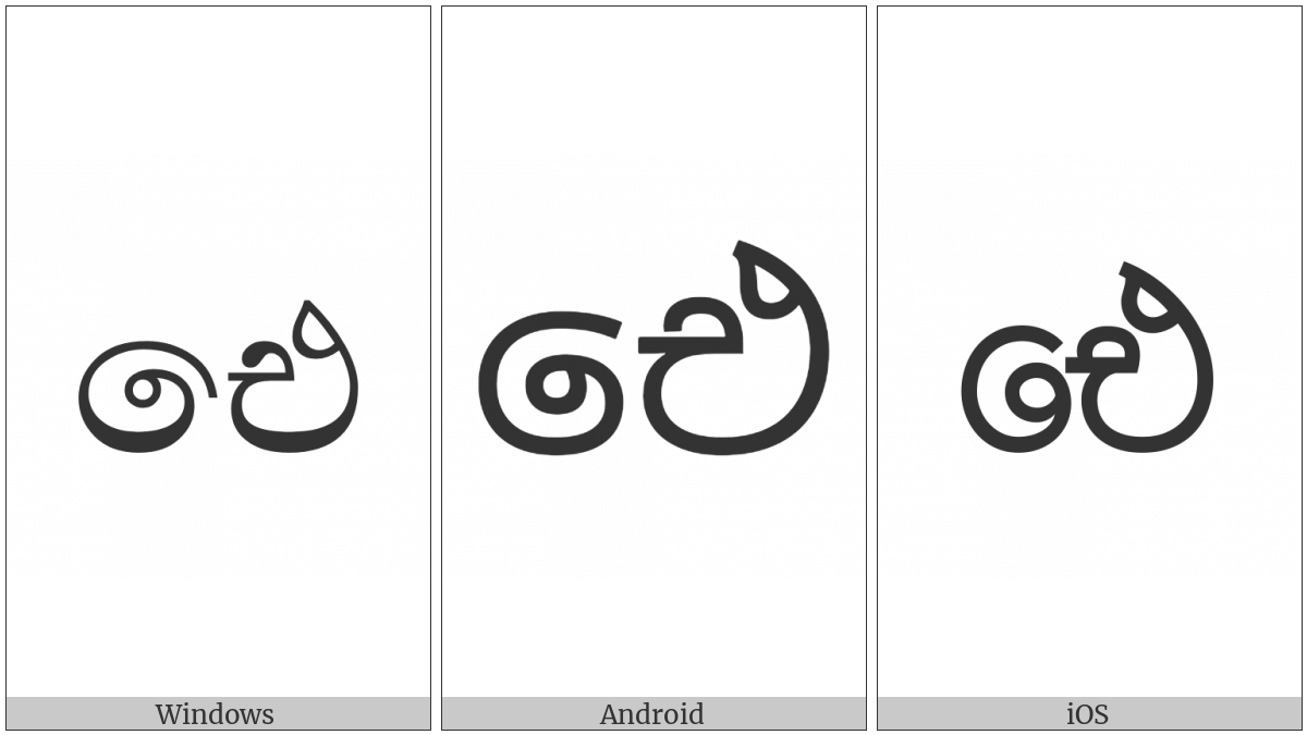 Sinhala Letter Aiyanna on various operating systems