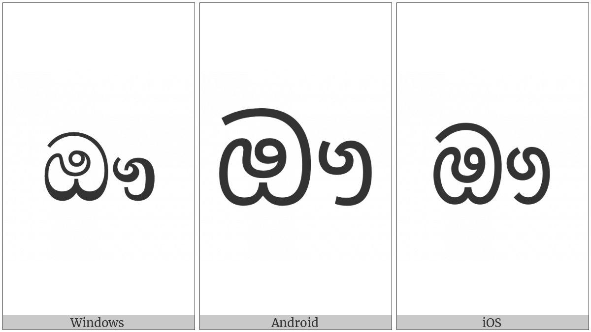 Sinhala Letter Auyanna on various operating systems