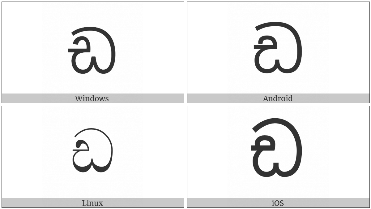 Sinhala Letter Alpapraana Ddayanna on various operating systems