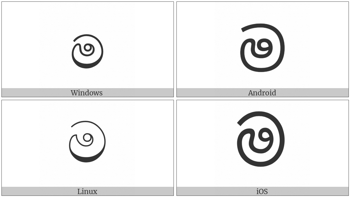 Sinhala Letter Mayanna on various operating systems
