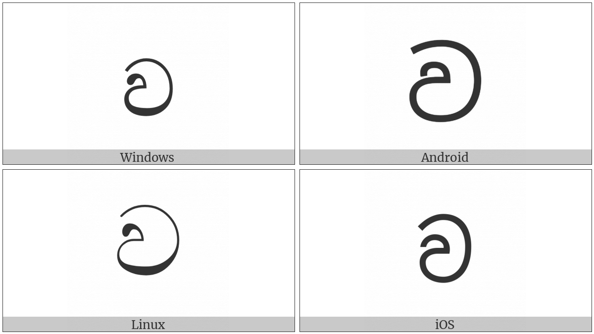 Sinhala Letter Vayanna on various operating systems