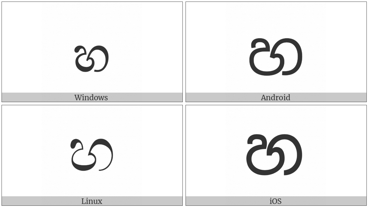 Sinhala Letter Hayanna on various operating systems