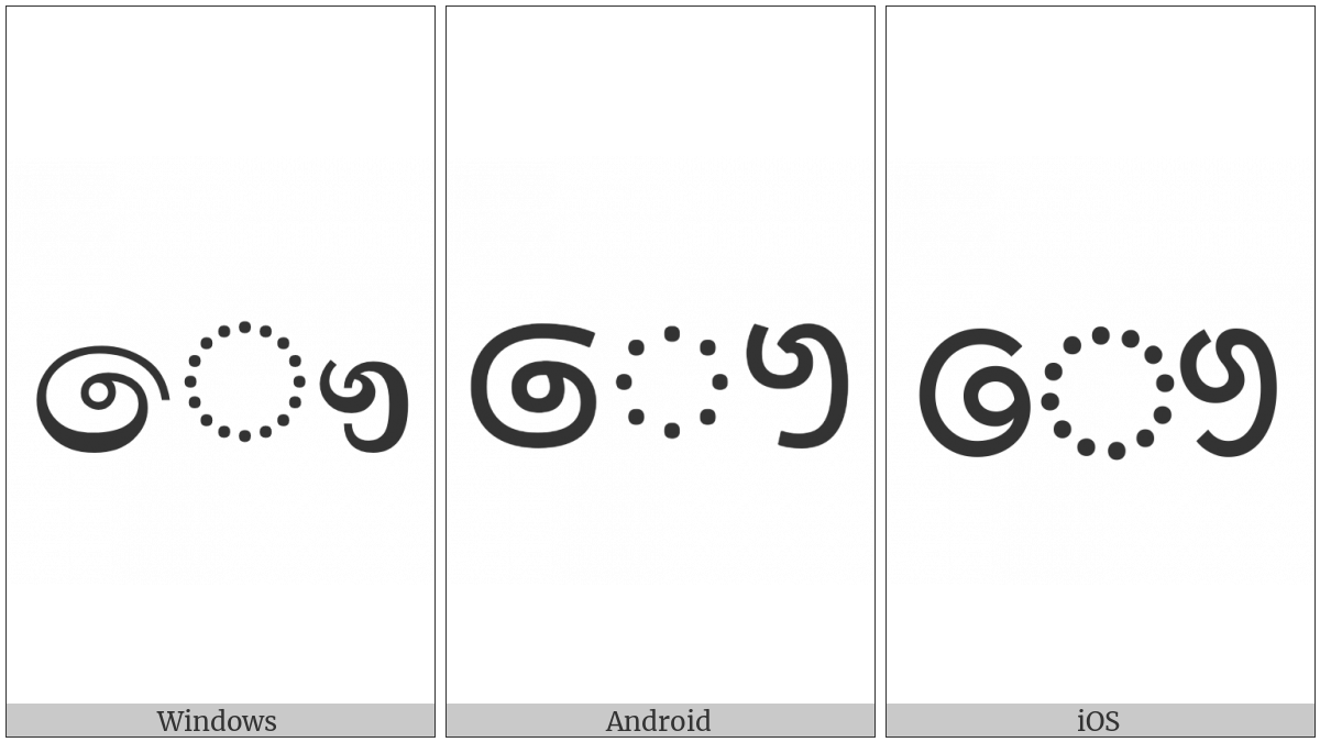 Sinhala Vowel Sign Kombuva Haa Gayanukitta on various operating systems