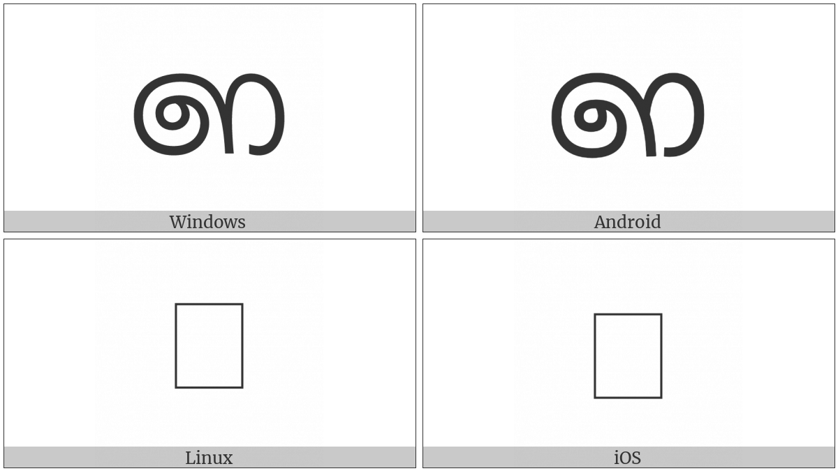 Sinhala Lith Digit Two on various operating systems
