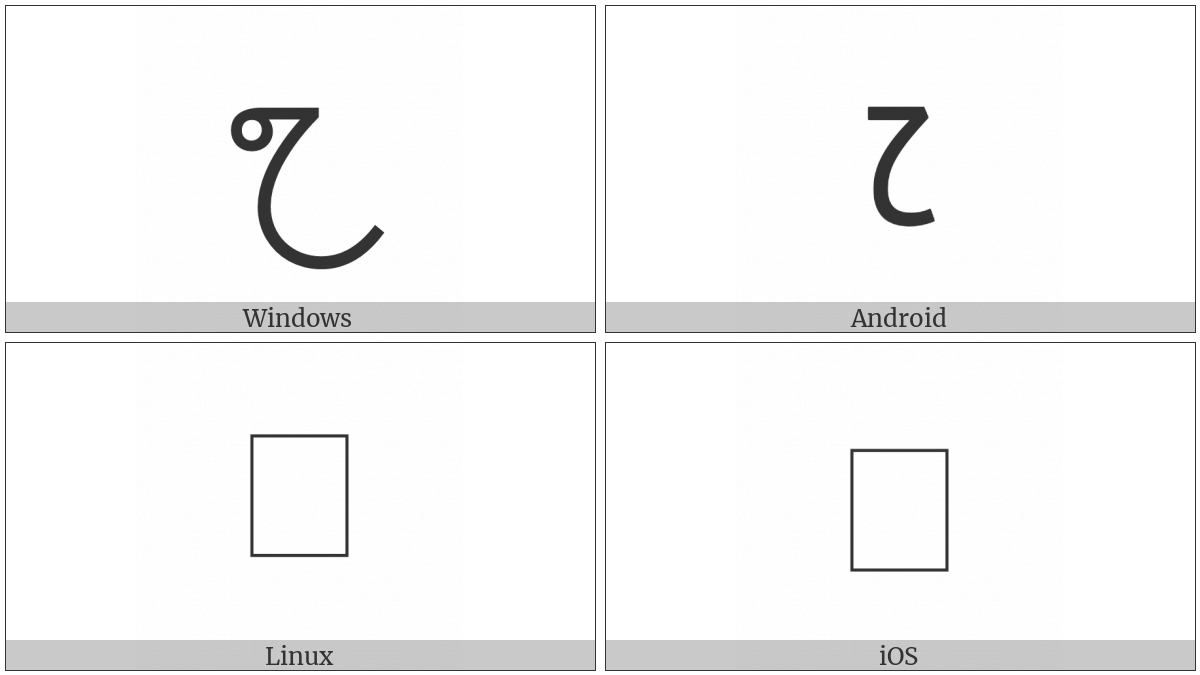 Sinhala Lith Digit Seven on various operating systems