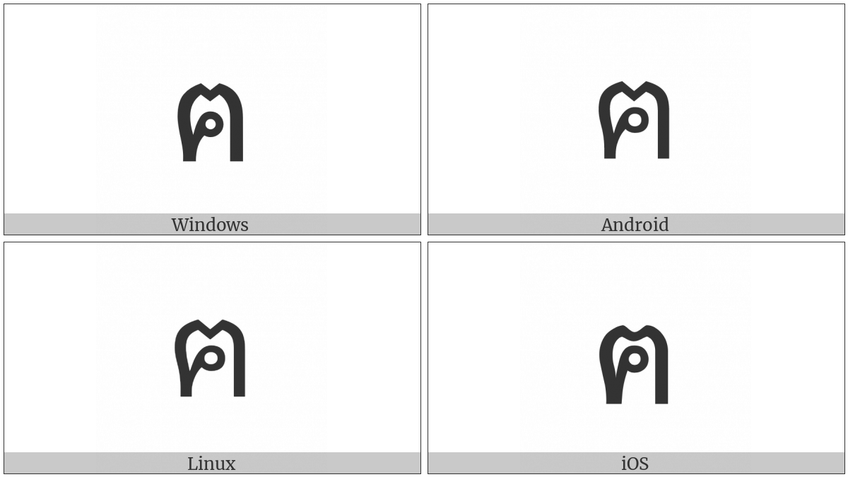 Thai Character Kho Khon on various operating systems