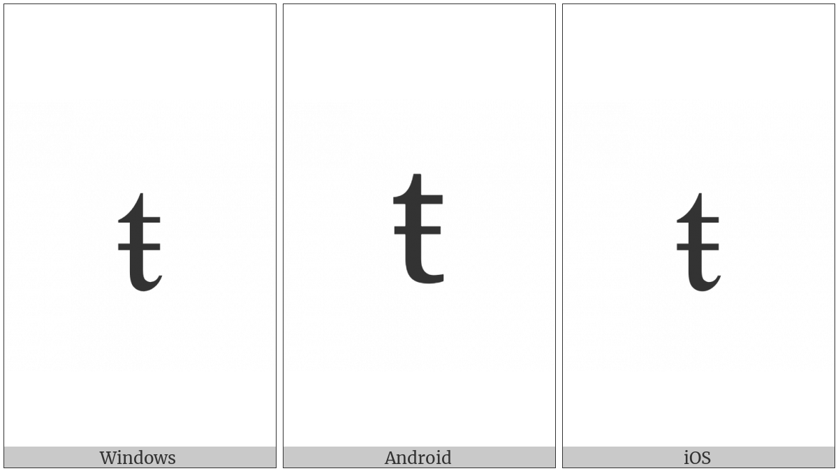 Latin Small Letter T With Stroke on various operating systems